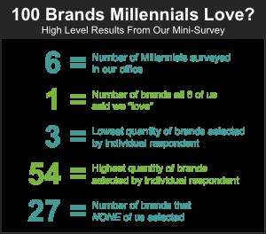 millennials_survey-results